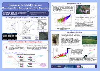 Diagnostics for Model Structure: Improving Hydrological Models using Data from Experimental Basins