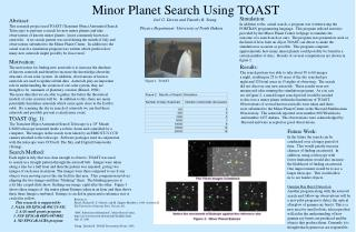 Minor Planet Search Using TOAST