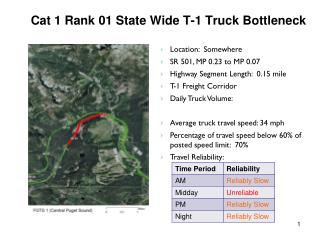 Cat 1 Rank  01 State Wide  T-1 Truck Bottleneck
