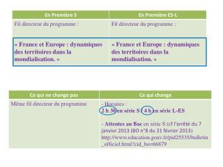 Comparaison prog 1ere ESL et S Geo