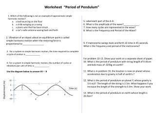 "Worksheet  ""Period of Pendulum"""