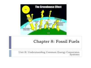 Chapter  8 : Fossil Fuels