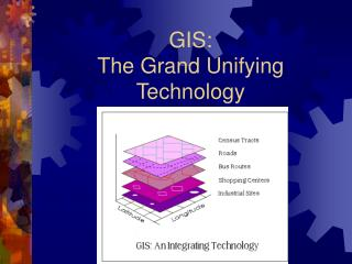 GIS:  The Grand Unifying Technology