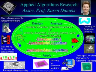Applied Algorithms Research Assoc. Prof. Karen Daniels