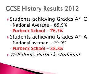 GCSE History Results 2012