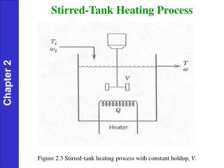 Stirred-Tank Heating Process