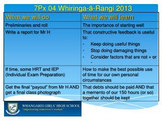 7 Px 04  Whiringa - ā- Rangi  2013