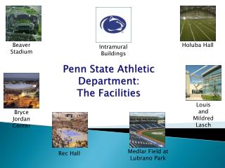 Penn State Athletic Department: The Facilities