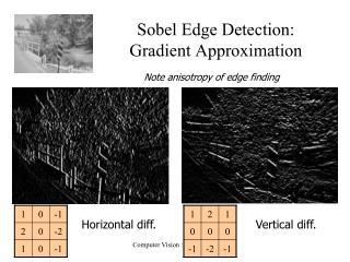 Sobel Edge Detection:  Gradient Approximation