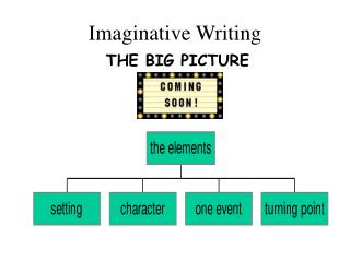 Imaginative Writing THE BIG PICTURE