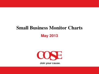 Small Business Monitor Charts