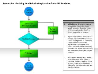 Process for obtaining local Priority Registration for MESA Students