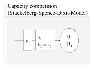Capacity competition  (Stackelberg-Spence-Dixit-Model)