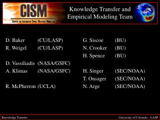 Knowledge Transfer and Empirical Modeling Team