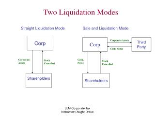 LLM Corporate Tax          Instructor: Dwight Drake