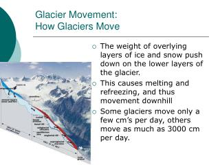Glacier Movement:  How Glaciers Move