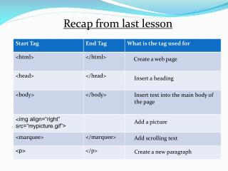 C reate  a web page