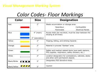 Color Codes- Floor Markings