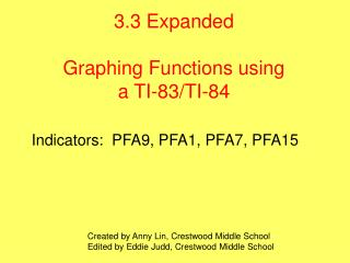 3.3 Expanded Graphing Functions using a TI-83/TI-84