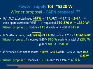 Power   Supply  Tot ~5320 W Wiener proposal -  CAEN proposal  ??