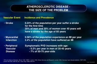 ATHEROSCLEROTIC DISEASE -  THE SIZE OF THE PROBLEM