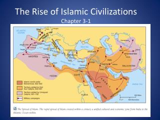The Rise of Islamic Civilizations Chapter 3-1