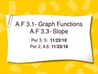 A.F 3.1- Graph Functions A.F 3.3- Slope