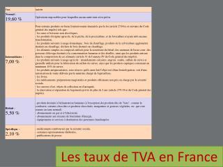 Les taux de  TVA en France