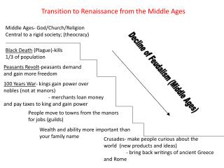Transition to Renaissance from the Middle Ages
