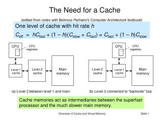 The Need for a Cache (edited from notes with Behrooz Parhami's Computer Architecture textbook)