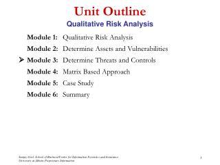 Unit Outline Qualitative Risk Analysis