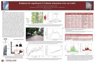 Evidence for significant C-5 alkene emissions from car traffic