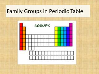 Family Groups in Periodic Table