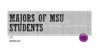 Majors of msu students