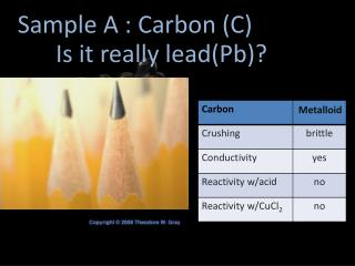 Sample A : Carbon (C)