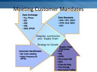 Meeting Customer Mandates