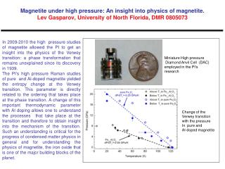 Miniature High pressure  Diamond Anvil Cell  (DAC) employed in the PI's  research