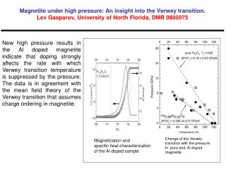 Change of the Verwey transition with the pressure In  pure and  Al-doped magnetite