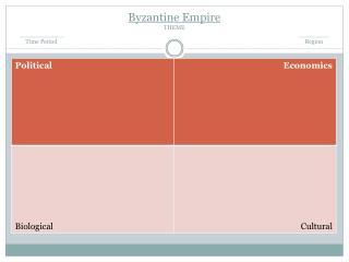 Byzantine Empire THEME ____________________ Time PeriodRegion