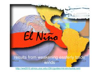 results from weakening easterly trade winds