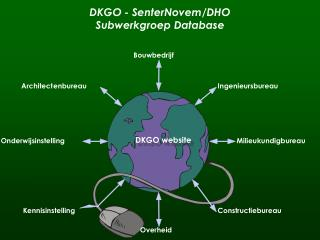DKGO - SenterNovem/DHO Subwerkgroep Database