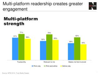 Multi-platform  readership creates greater engagement