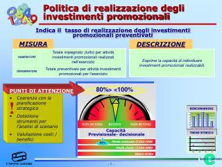 Politica di realizzazione degli investimenti promozionali