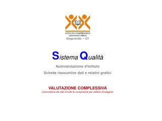 S istema Q ualità Autovalutazione d'Istituto Schede riassuntive dati e relativi grafici