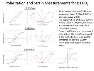 Polarization and Strain Measurements for  BaTiO 3