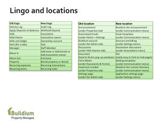 Lingo and locations
