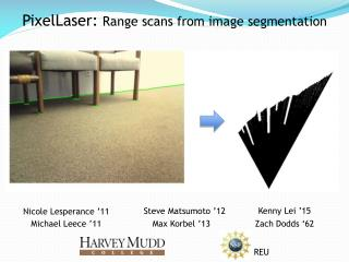 PixelLaser :  Range scans from image segmentation