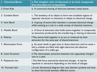Bond Theories