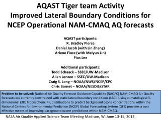 AQAST Tiger  team  Activity