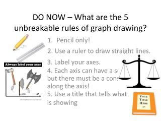 DO NOW – What are the 5 unbreakable rules of graph drawing?